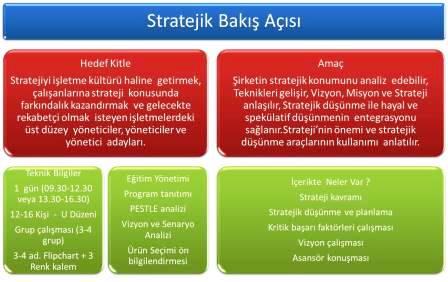 UY-Stratejik-Bakış-Açısı-WorkshoX